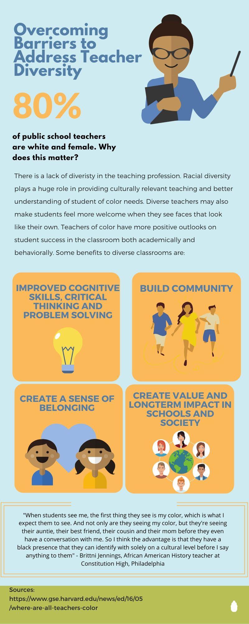 Stephens Teacher Diversity V3